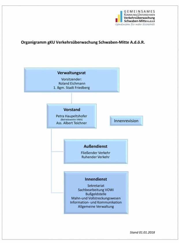 Organigramm-pdf